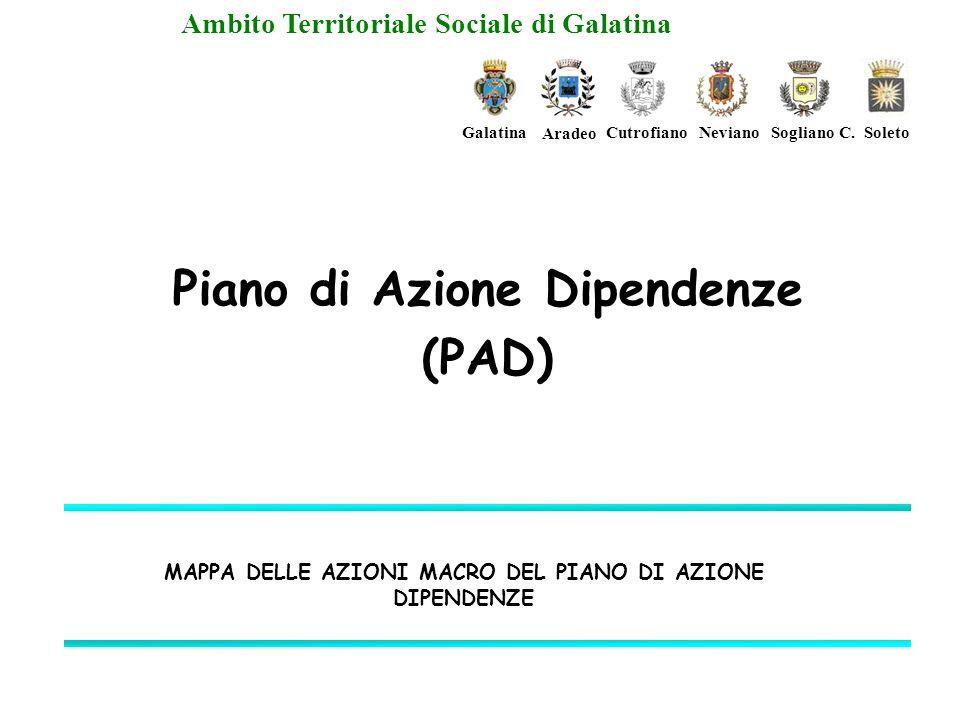 Piano di Azione Dipendenze (PAD) Ambito Territoriale Sociale di Galatina Galatina Aradeo CutrofianoNevianoSogliano C.Soleto MAPPA DELLE AZIONI MACRO DEL PIANO DI AZIONE DIPENDENZE