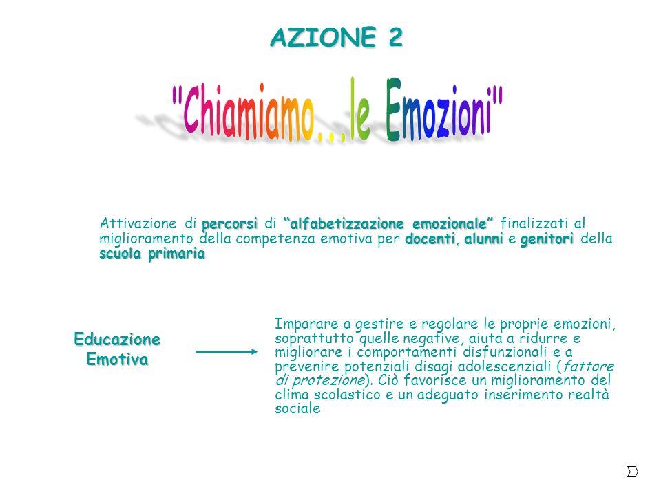 AZIONE 2 percorsi alfabetizzazione emozionale docenti, alunnigenitori scuola primaria Attivazione di percorsi di alfabetizzazione emozionale finalizza