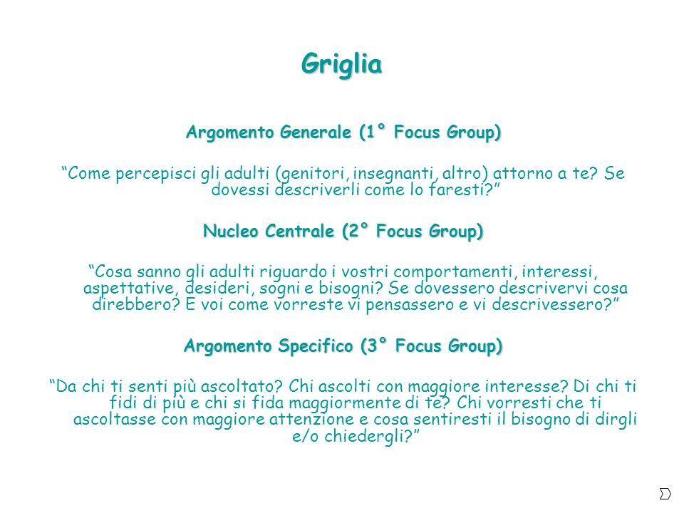 Griglia Argomento Generale (1° Focus Group) Come percepisci gli adulti (genitori, insegnanti, altro) attorno a te? Se dovessi descriverli come lo fare