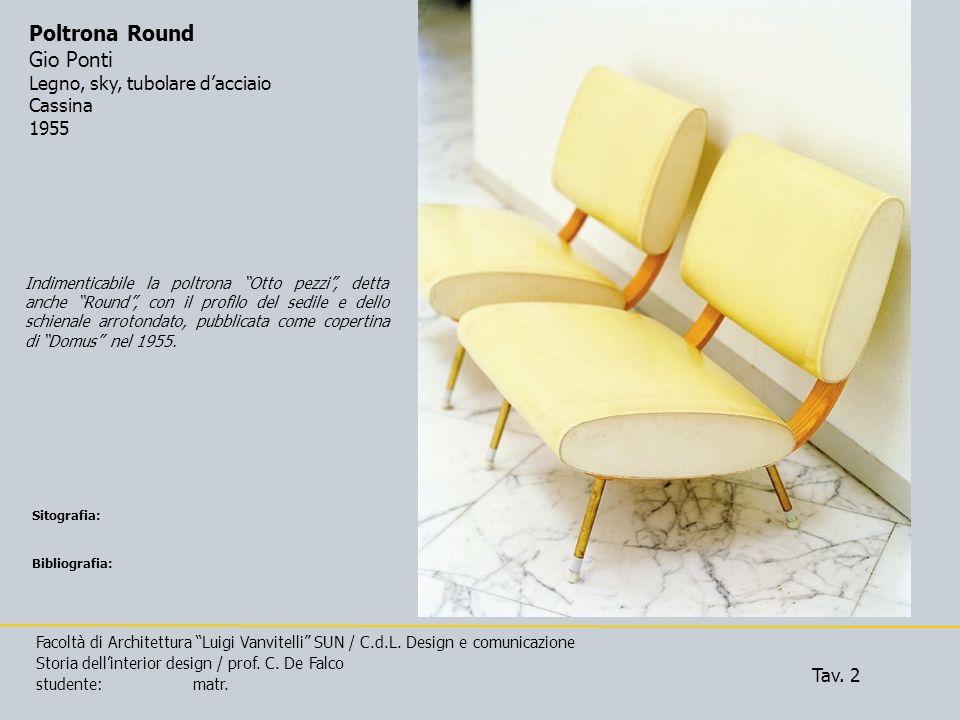 Facoltà di Architettura Luigi Vanvitelli SUN / C.d.L.