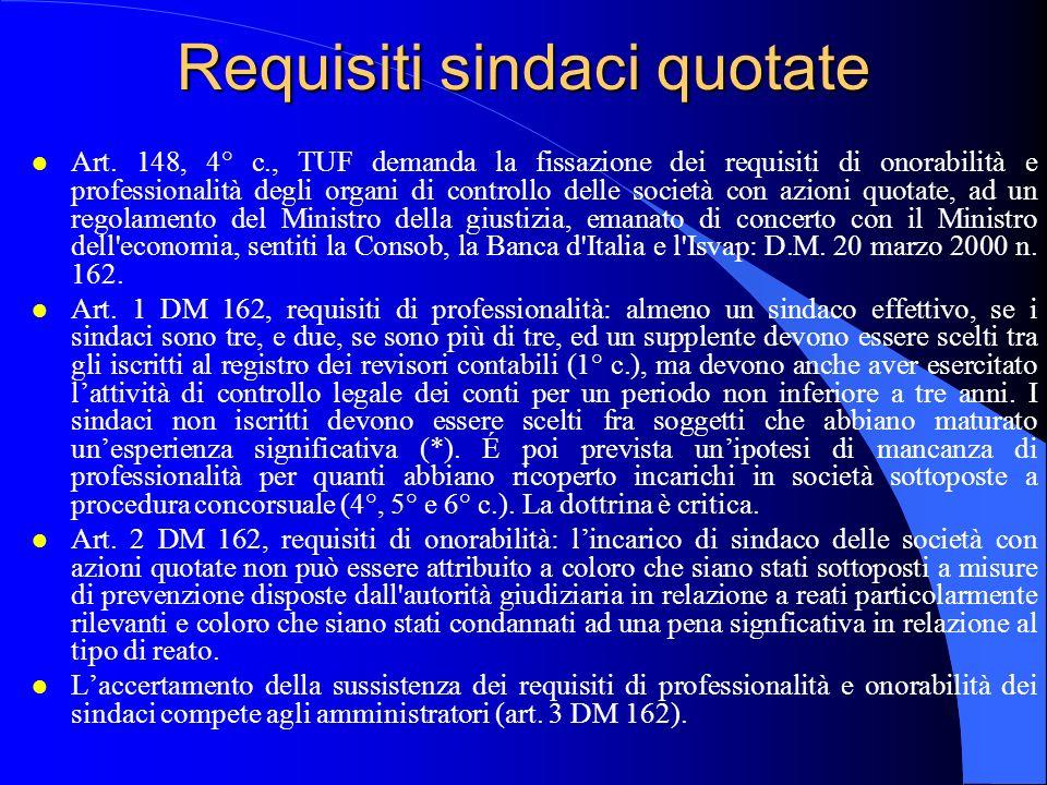 Revoca l 2400, 2° c.: «i sindaci possono essere revocati solo per giusta causa.