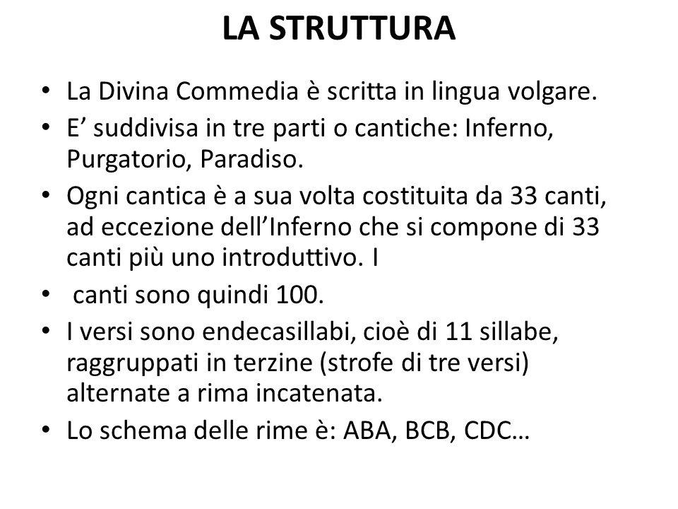 LA STRUTTURA La Divina Commedia è scritta in lingua volgare. E suddivisa in tre parti o cantiche: Inferno, Purgatorio, Paradiso. Ogni cantica è a sua