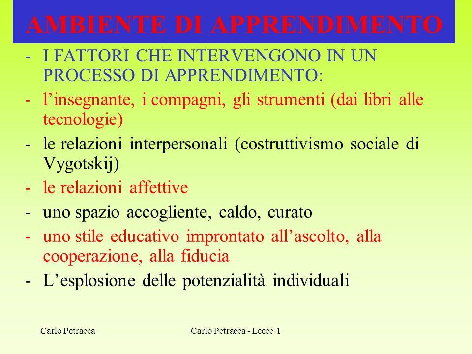 Carlo Petracca - Lecce 1 AMBIENTE DI APPRENDIMENTO -I FATTORI CHE INTERVENGONO IN UN PROCESSO DI APPRENDIMENTO: -linsegnante, i compagni, gli strument