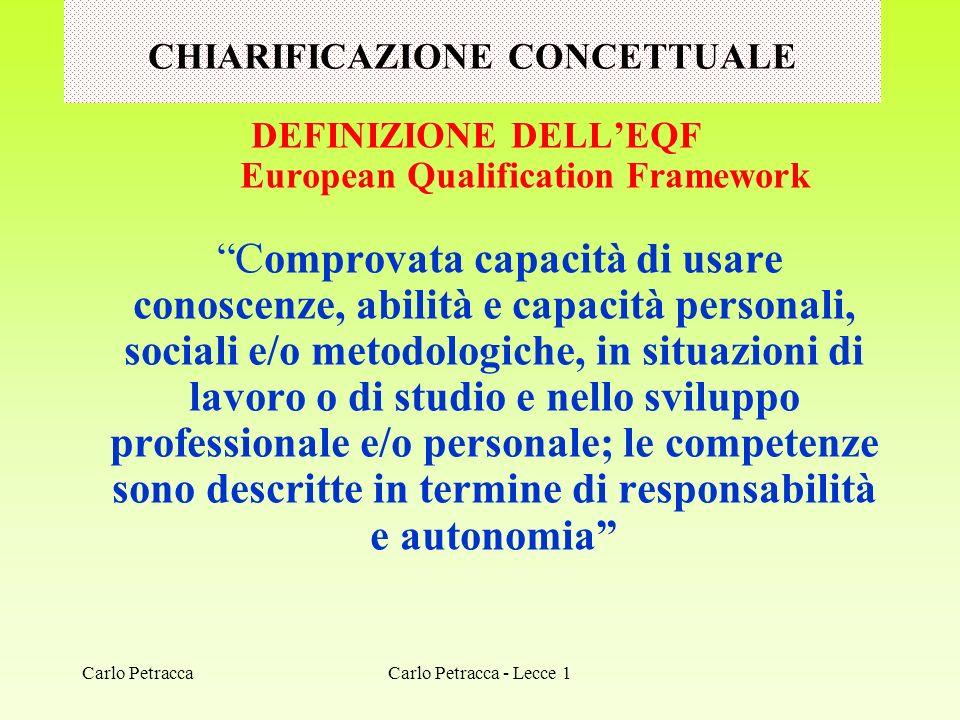 CHIARIFICAZIONE CONCETTUALE DEFINIZIONE DELLEQF European Qualification Framework Comprovata capacità di usare conoscenze, abilità e capacità personali