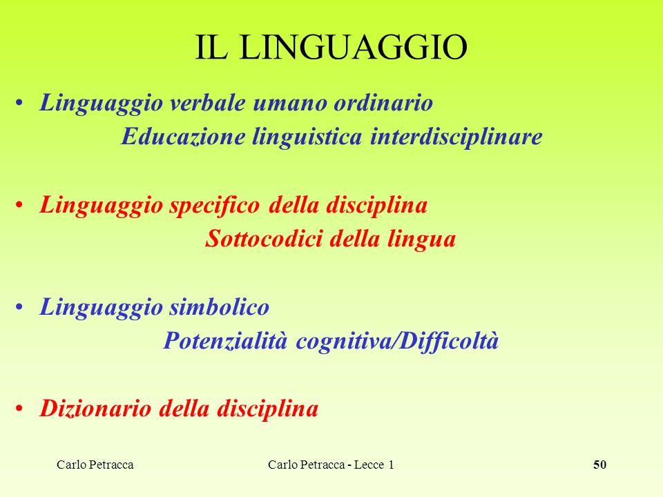 Carlo Petracca50 IL LINGUAGGIO Linguaggio verbale umano ordinario Educazione linguistica interdisciplinare Linguaggio specifico della disciplina Sotto
