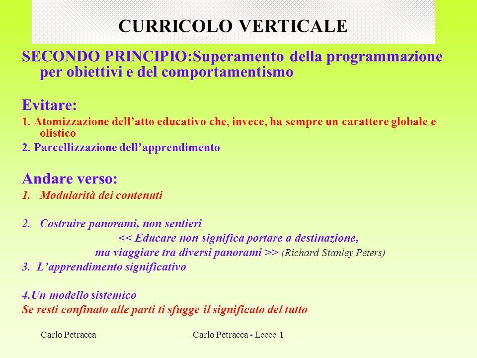 Carlo Petracca - Lecce 1 AMBIENTE DI APPRENDIMENTO IL PASSAGGIO DAL CONCETTO DI AULA AL CONCETTO DI AMBIENTE DI APPRENDIMENTO PRINCIPI METODOLOGICI FORNITI DALLE INDICAZIONI: 1.