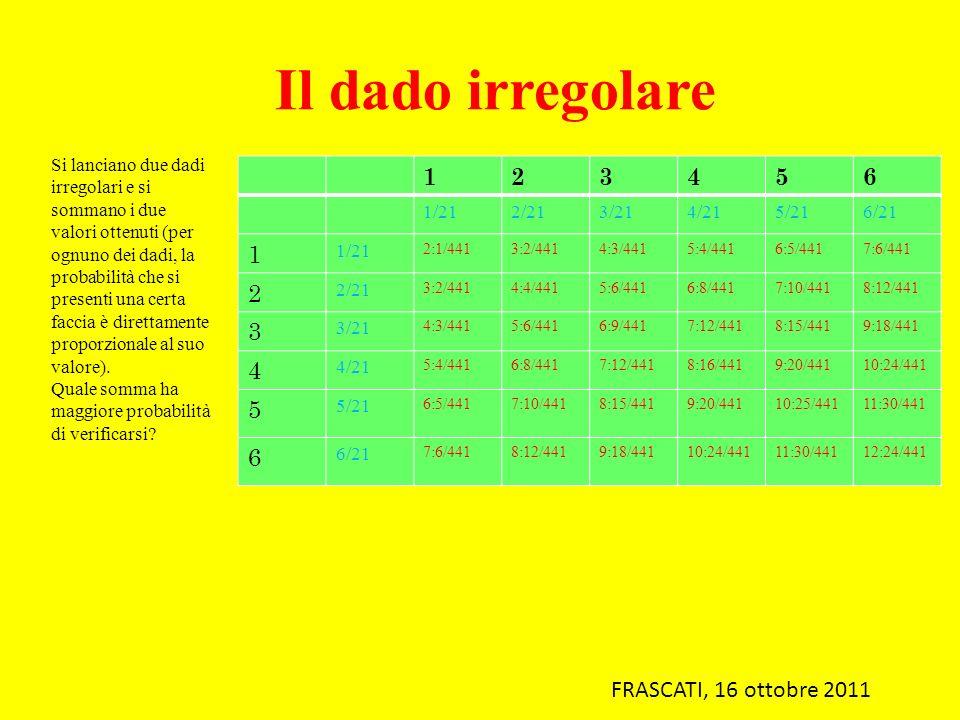 Si lanciano due dadi irregolari e si sommano i due valori ottenuti (per ognuno dei dadi, la probabilità che si presenti una certa faccia è direttament