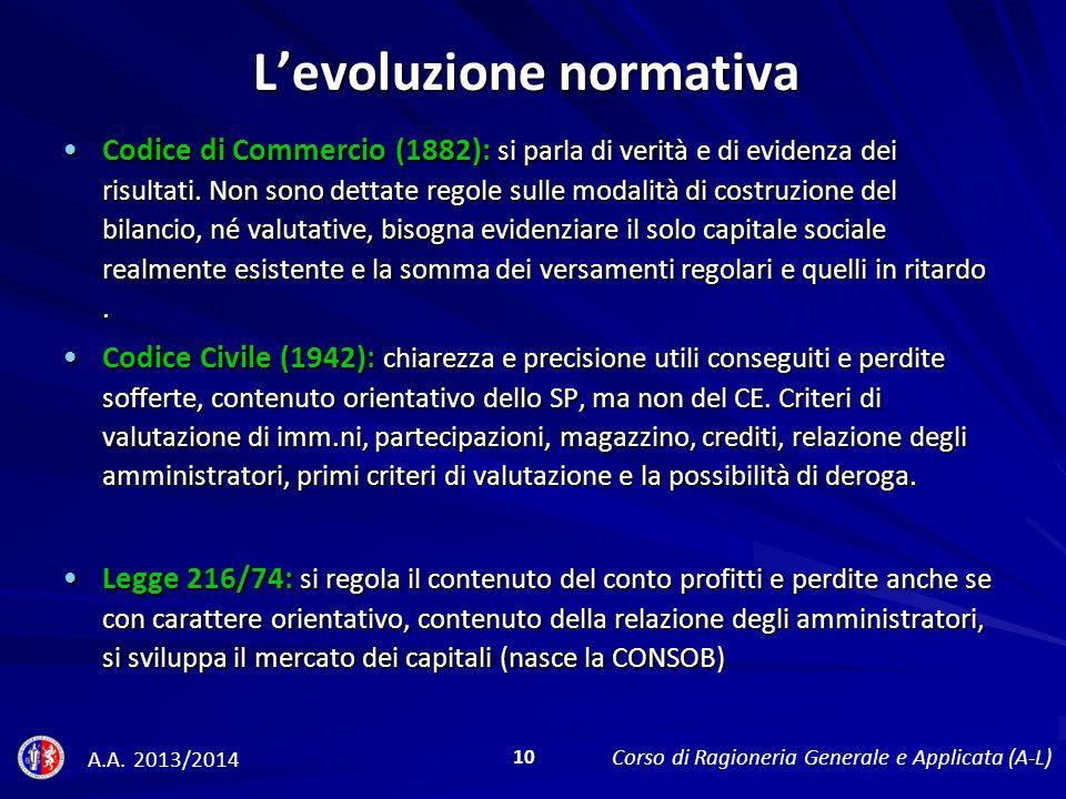 Levoluzione normativa Codice di Commercio (1882): si parla di verità e di evidenza dei risultati.