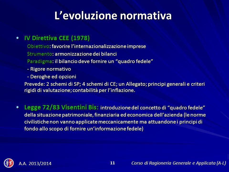 IV Direttiva CEE (1978)IV Direttiva CEE (1978) Obiettivo: favorire linternazionalizzazione imprese Strumento: armonizzazione dei bilanci Paradigma: il bilancio deve fornire un quadro fedele - Rigore normativo - Deroghe ed opzioni Prevede: 2 schemi di SP; 4 schemi di CE; un Allegato; principi generali e criteri rigidi di valutazione; contabilità per linflazione.