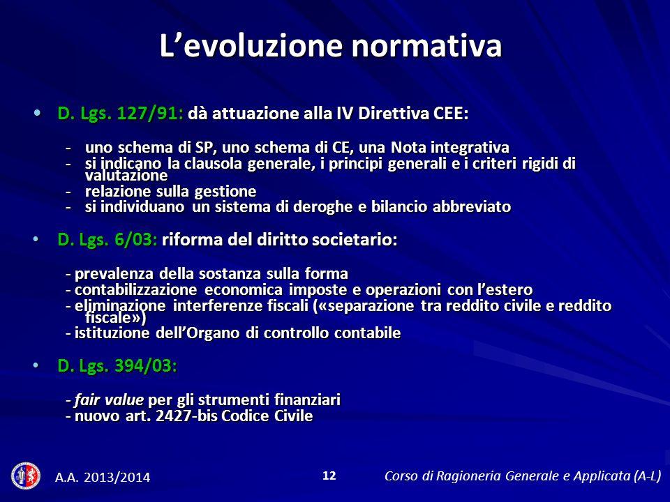 D.Lgs. 127/91: dà attuazione alla IV Direttiva CEE:D.