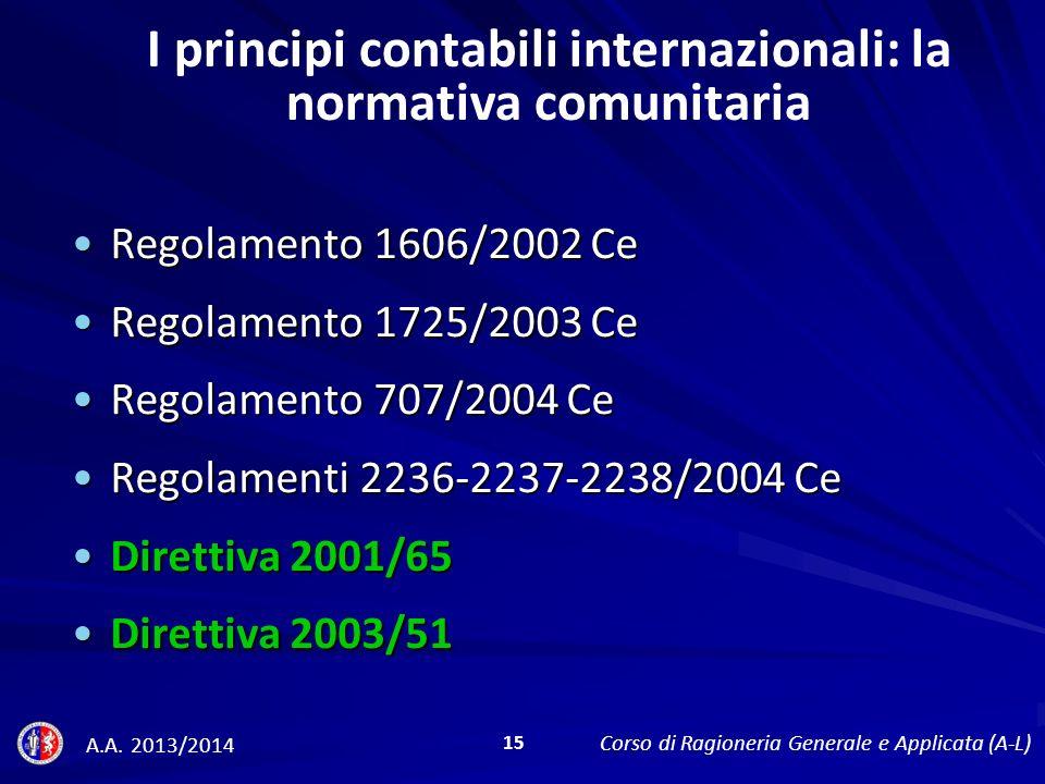 Regolamento 1606/2002 CeRegolamento 1606/2002 Ce Regolamento 1725/2003 CeRegolamento 1725/2003 Ce Regolamento 707/2004 CeRegolamento 707/2004 Ce Regolamenti 2236-2237-2238/2004 CeRegolamenti 2236-2237-2238/2004 Ce Direttiva 2001/65Direttiva 2001/65 Direttiva 2003/51Direttiva 2003/51 I principi contabili internazionali: la normativa comunitaria A.A.