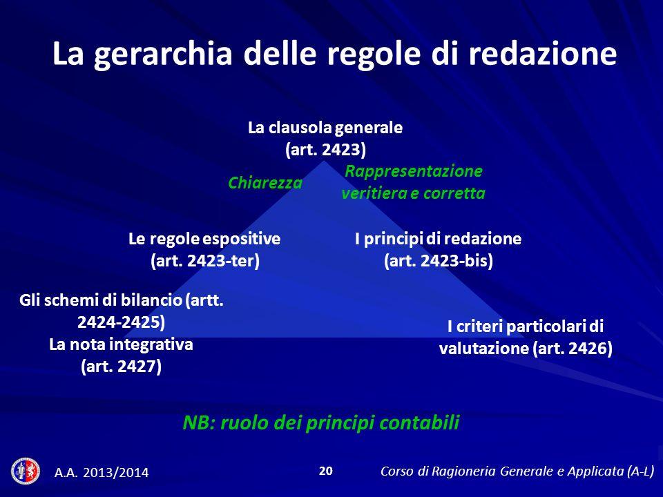 La gerarchia delle regole di redazione La clausola generale (art.