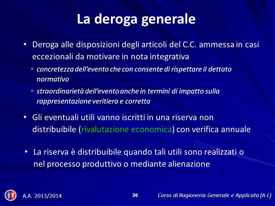 La deroga generale Deroga alle disposizioni degli articoli del C.C.