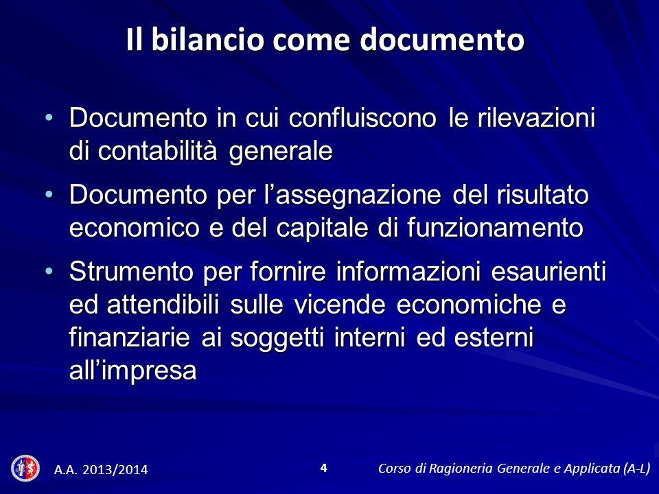 CIII) Attività finanziarie che non costituiscono immobilizzazioni 1.