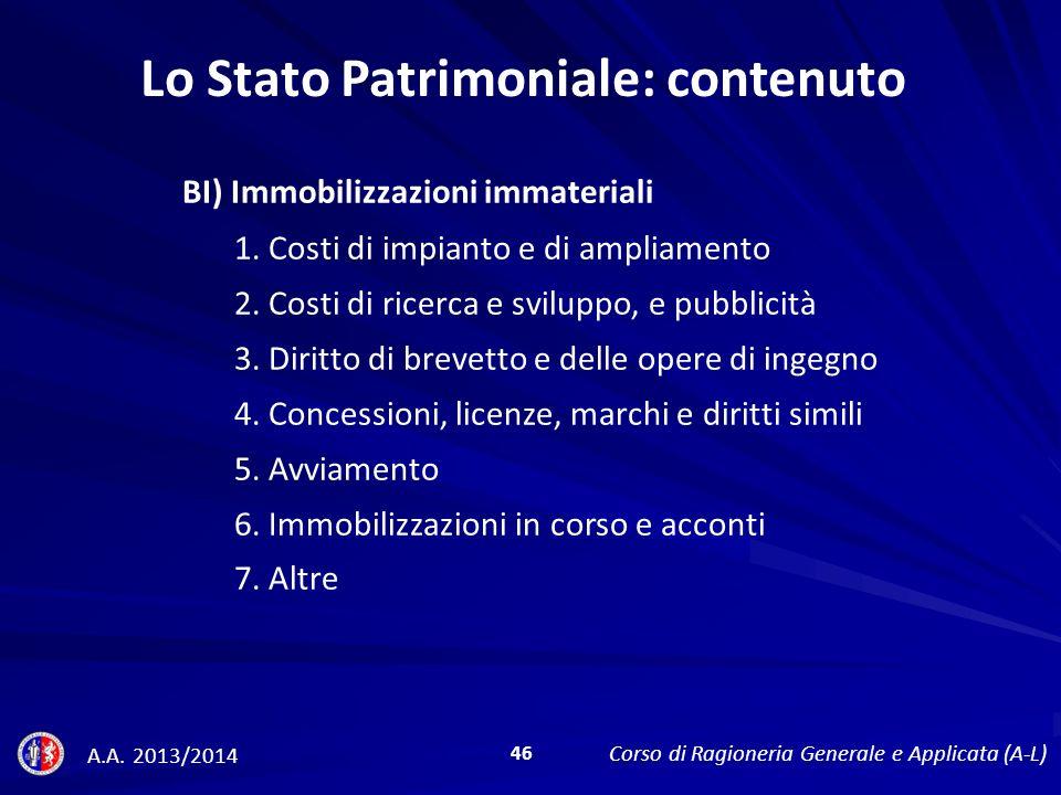 BI) Immobilizzazioni immateriali 1.Costi di impianto e di ampliamento 2.