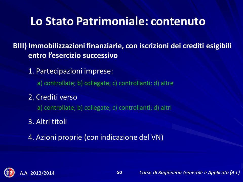 BIII) Immobilizzazioni finanziarie, con iscrizioni dei crediti esigibili entro lesercizio successivo 1.