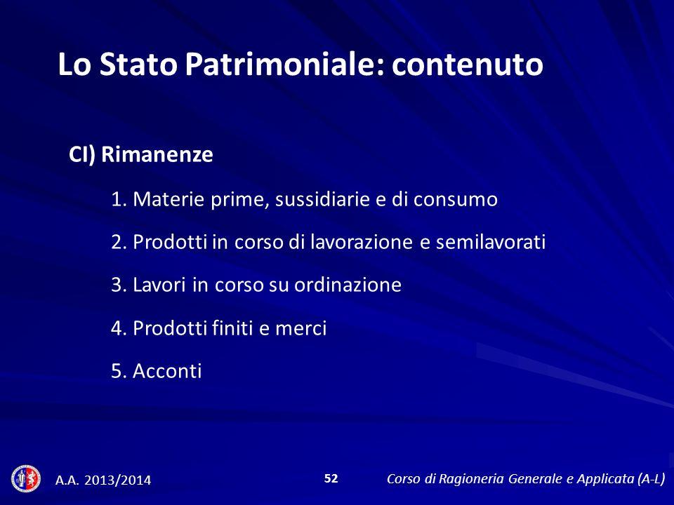 CI) Rimanenze 1.Materie prime, sussidiarie e di consumo 2.