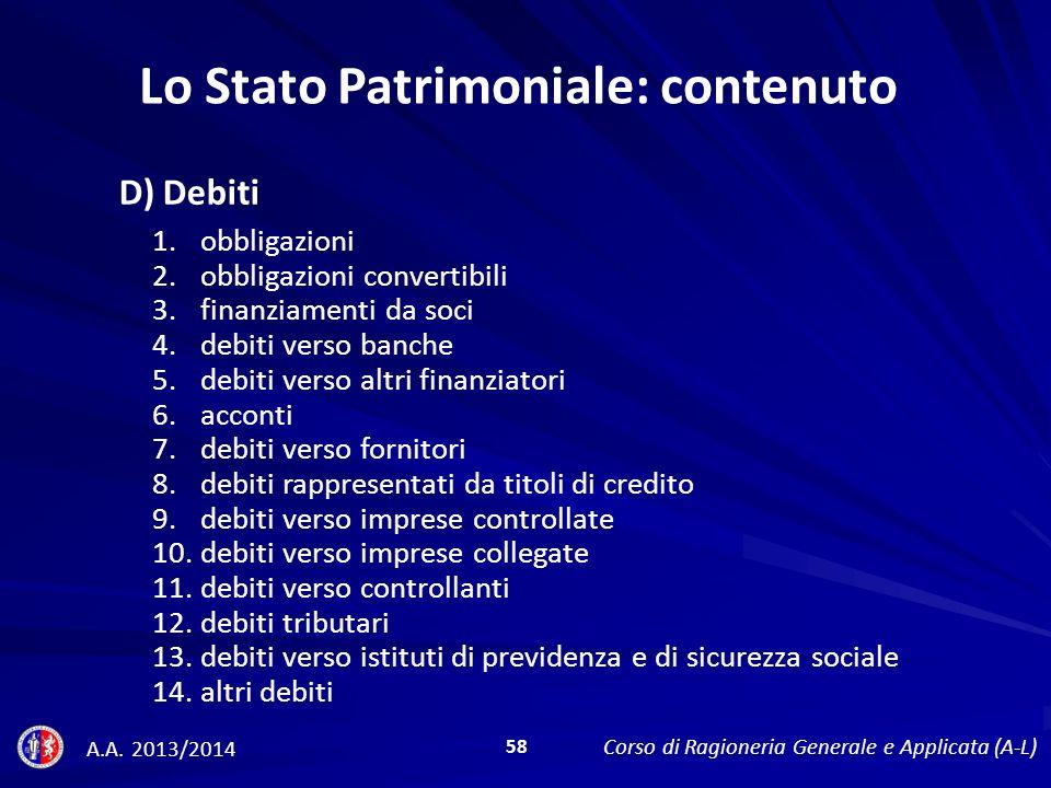 D) Debiti 1.obbligazioni 2. obbligazioni convertibili 3.