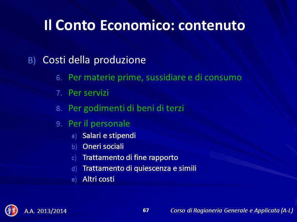 B) Costi della produzione 6.Per materie prime, sussidiare e di consumo 7.