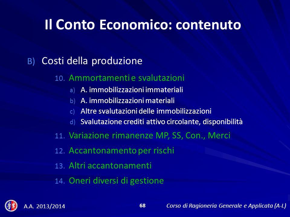 B) Costi della produzione 10.Ammortamenti e svalutazioni a) A.