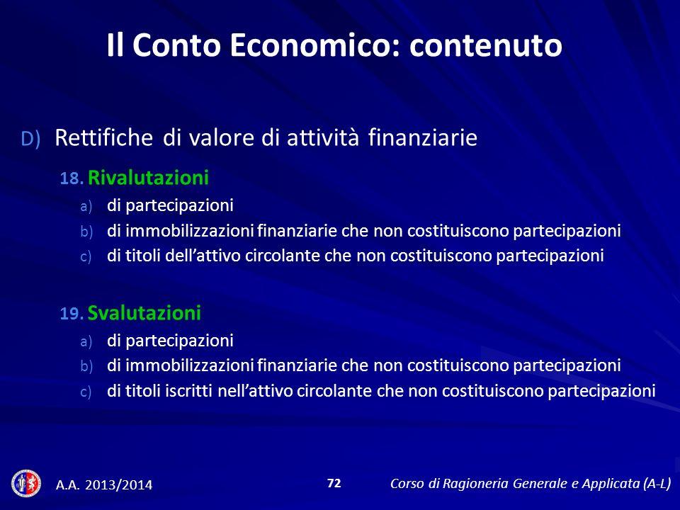 D) Rettifiche di valore di attività finanziarie 18.