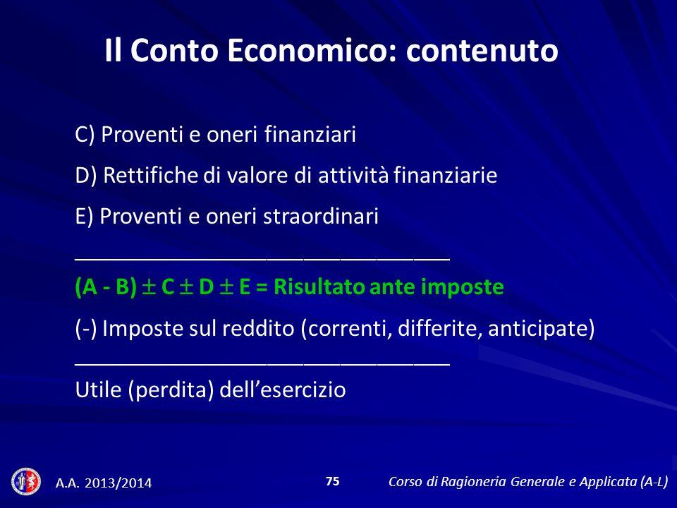 C) Proventi e oneri finanziari D) Rettifiche di valore di attività finanziarie E) Proventi e oneri straordinari _______________________________ (A - B) C D E = Risultato ante imposte (-) Imposte sul reddito (correnti, differite, anticipate) _______________________________ Utile (perdita) dellesercizio Il Conto Economico: contenuto A.A.