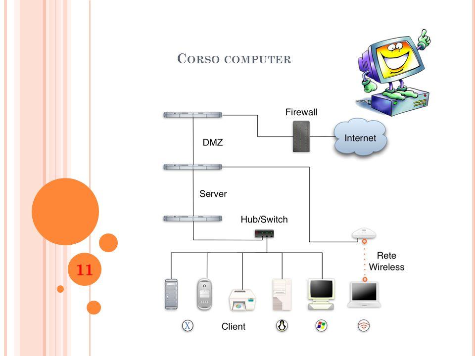 C ORSO COMPUTER 11