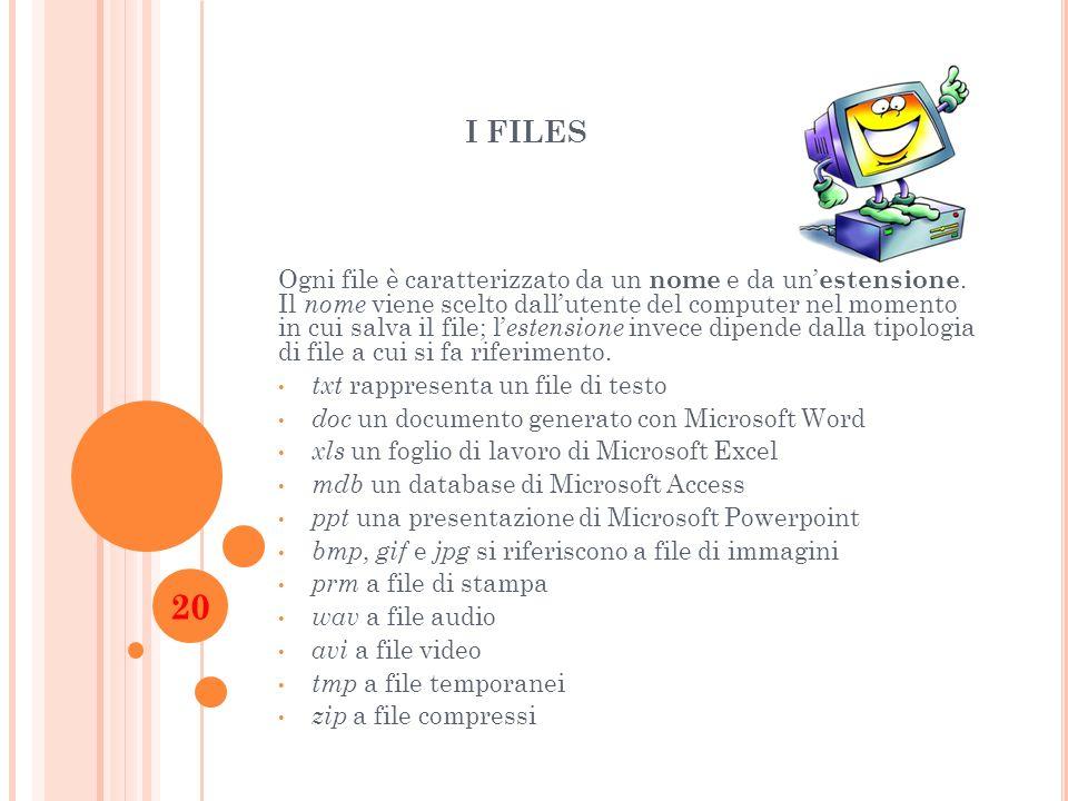 I FILES Ogni file è caratterizzato da un nome e da un estensione. Il nome viene scelto dallutente del computer nel momento in cui salva il file; l est