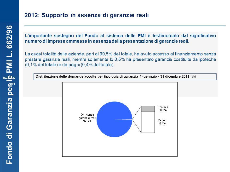 Fondo di Garanzia per le PMI L. 662/96 Limportante sostegno del Fondo al sistema delle PMI è testimoniato dal significativo numero di imprese ammesse