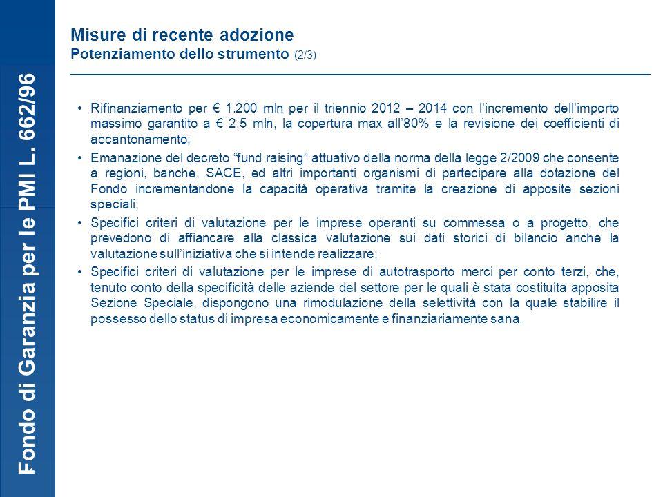 Fondo di Garanzia per le PMI L. 662/96 14 Misure di recente adozione Potenziamento dello strumento (2/3) Rifinanziamento per 1.200 mln per il triennio