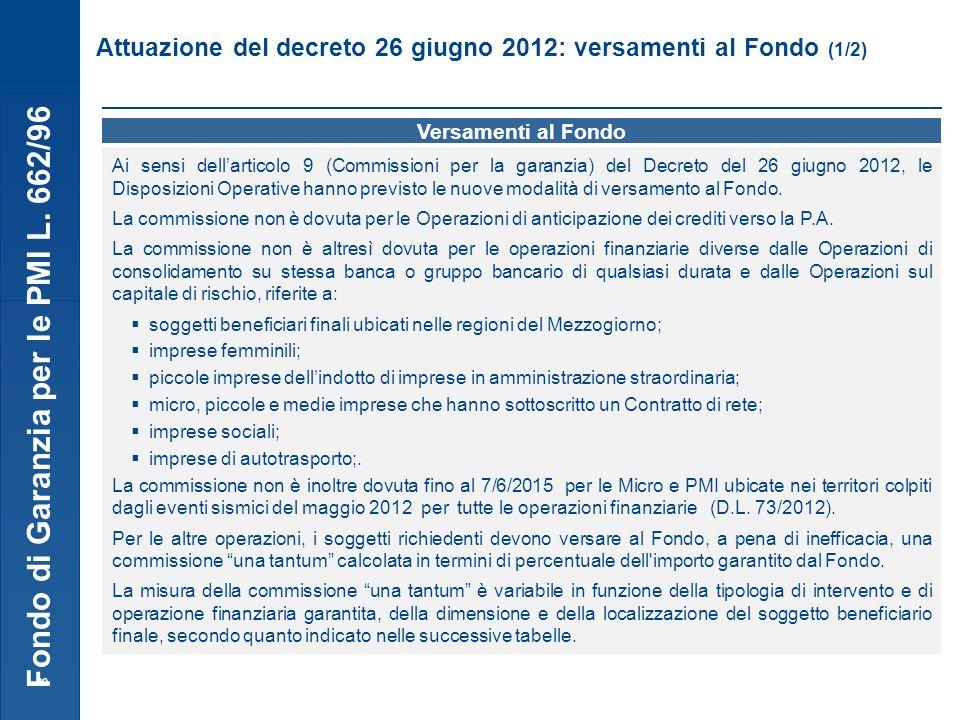 Fondo di Garanzia per le PMI L. 662/96 20 Attuazione del decreto 26 giugno 2012: versamenti al Fondo (1/2) Versamenti al Fondo Ai sensi dellarticolo 9