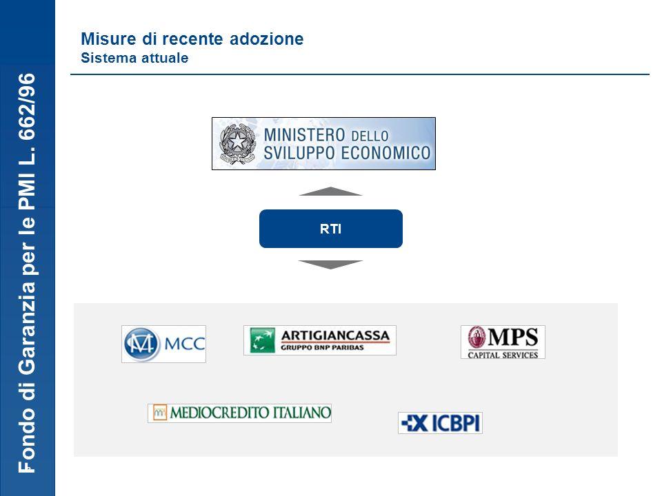 Fondo di Garanzia per le PMI L. 662/96 3 Misure di recente adozione Sistema attuale RTI