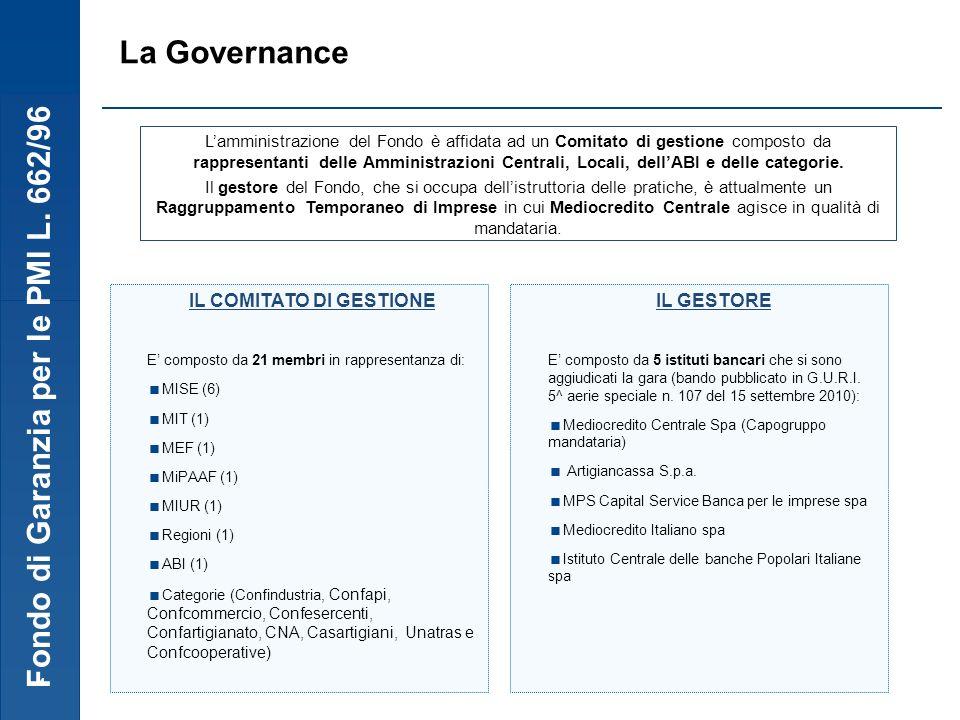 Fondo di Garanzia per le PMI L. 662/96 La Governance IL COMITATO DI GESTIONE E composto da 21 membri in rappresentanza di: MISE (6) MIT (1) MEF (1) Mi