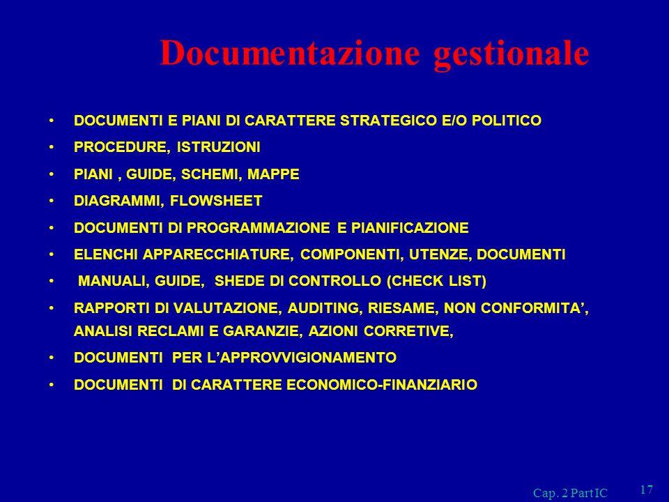 Documentazione gestionale DOCUMENTI E PIANI DI CARATTERE STRATEGICO E/O POLITICO PROCEDURE, ISTRUZIONI PIANI, GUIDE, SCHEMI, MAPPE DIAGRAMMI, FLOWSHEE