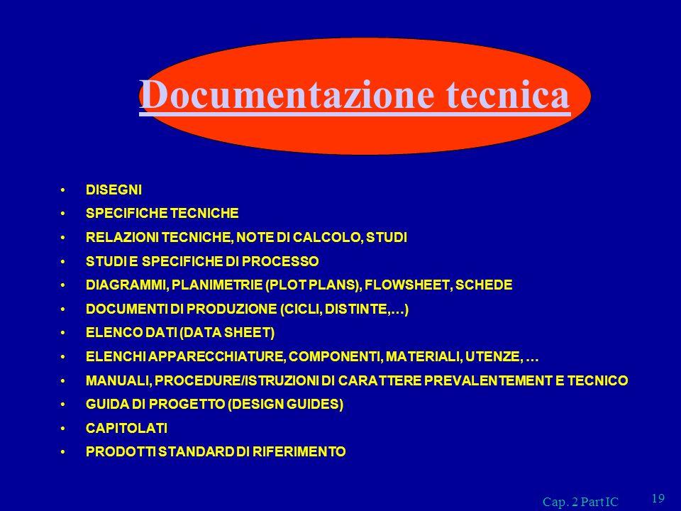 Documentazione tecnica DISEGNI SPECIFICHE TECNICHE RELAZIONI TECNICHE, NOTE DI CALCOLO, STUDI STUDI E SPECIFICHE DI PROCESSO DIAGRAMMI, PLANIMETRIE (P