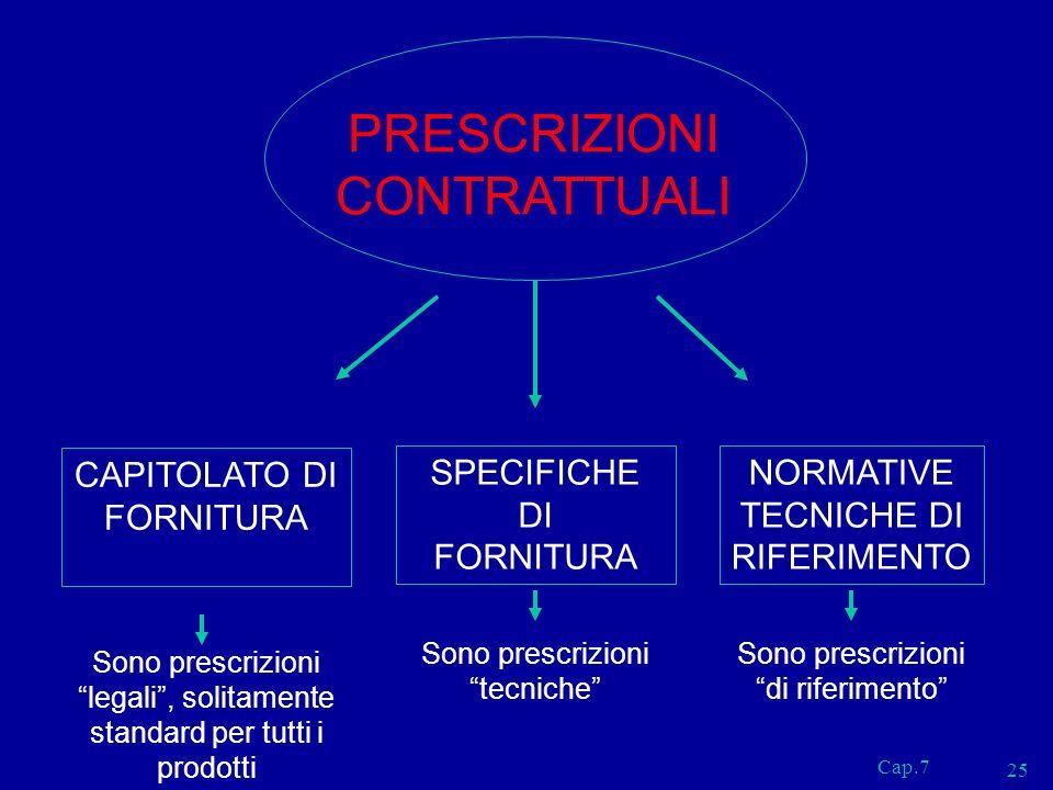 Cap.7 25 PRESCRIZIONI CONTRATTUALI CAPITOLATO DI FORNITURA SPECIFICHE DI FORNITURA NORMATIVE TECNICHE DI RIFERIMENTO Sono prescrizioni legali, solitam