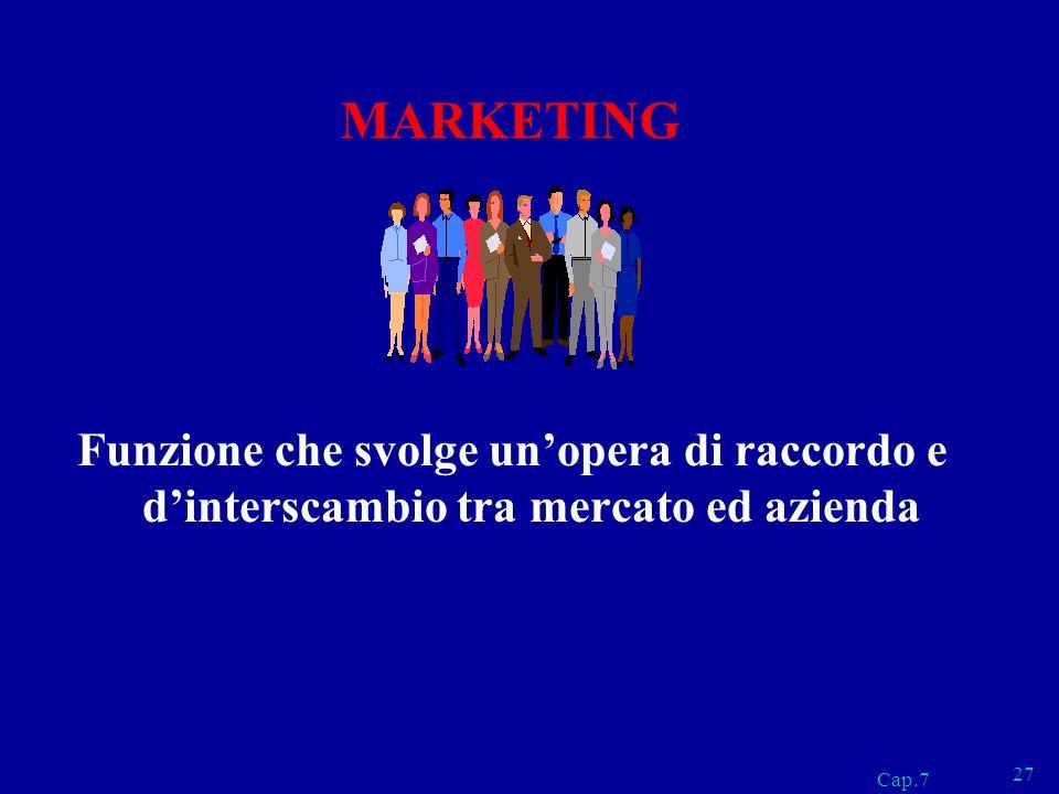 Cap.7 27 MARKETING Funzione che svolge unopera di raccordo e dinterscambio tra mercato ed azienda