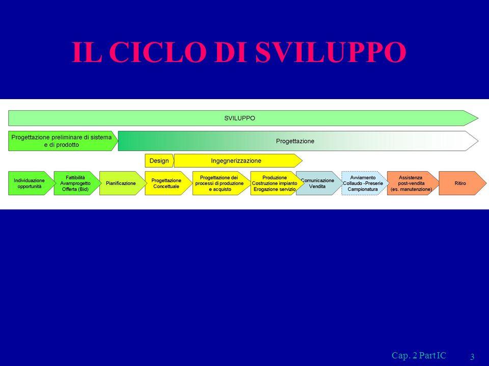 Cap. 2 Part IC 84 Piano della Qualità SNAM