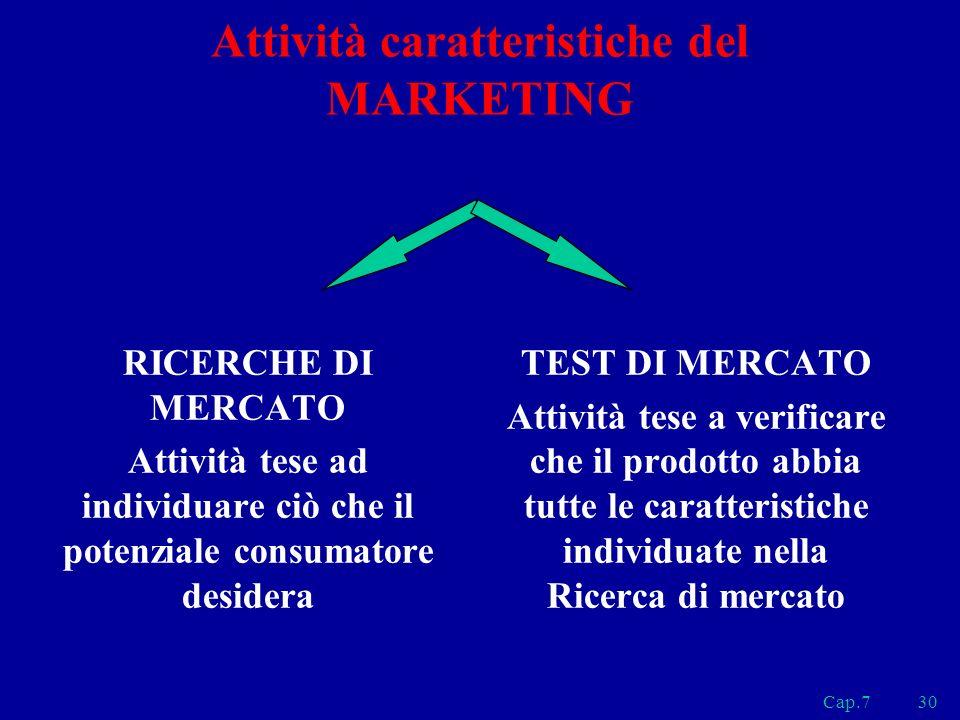 Cap.730 Attività caratteristiche del MARKETING RICERCHE DI MERCATO Attività tese ad individuare ciò che il potenziale consumatore desidera TEST DI MER