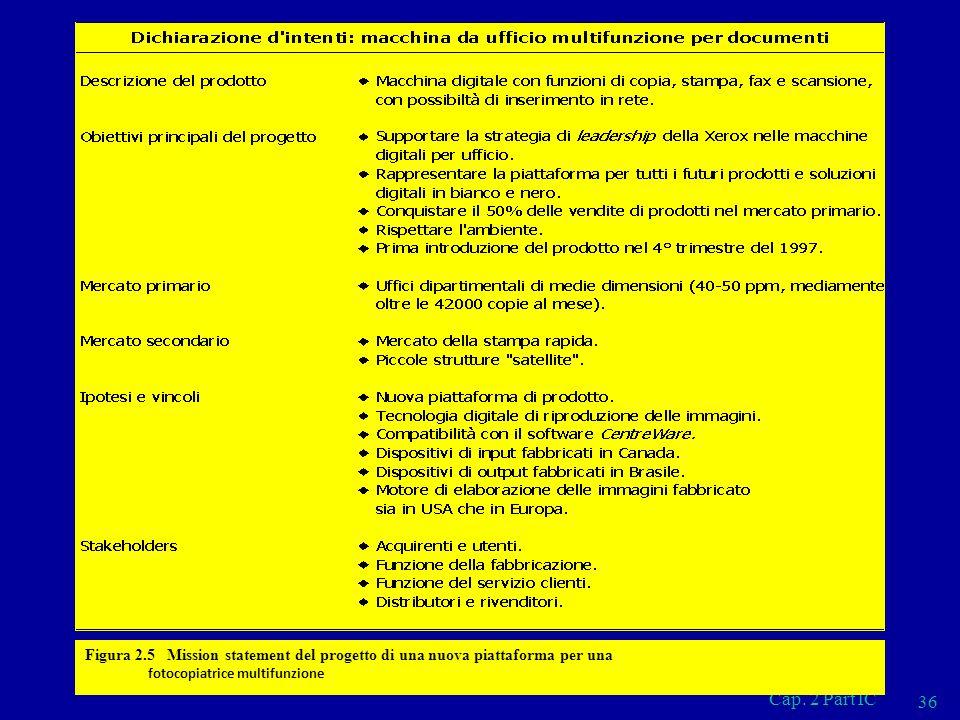 Cap. 2 Part IC 36 Figura 2.5 Mission statement del progetto di una nuova piattaforma per una fotocopiatrice multifunzione
