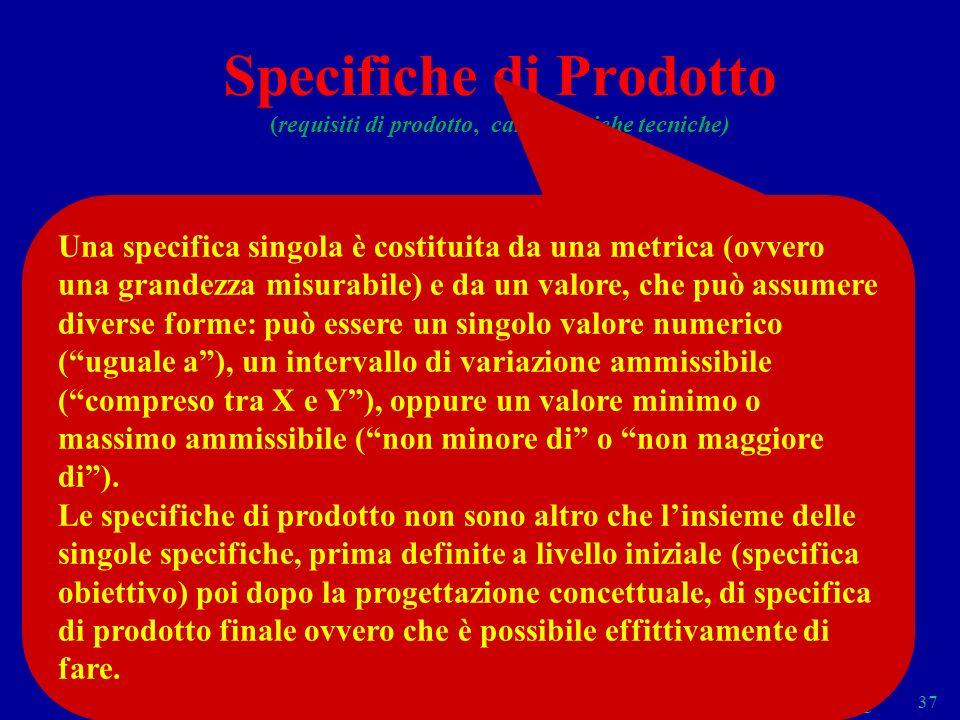 Specifiche di Prodotto (requisiti di prodotto, caratteristiche tecniche) Una descrizione precisa di cosa il prodotto deve fare: i valori di variabili
