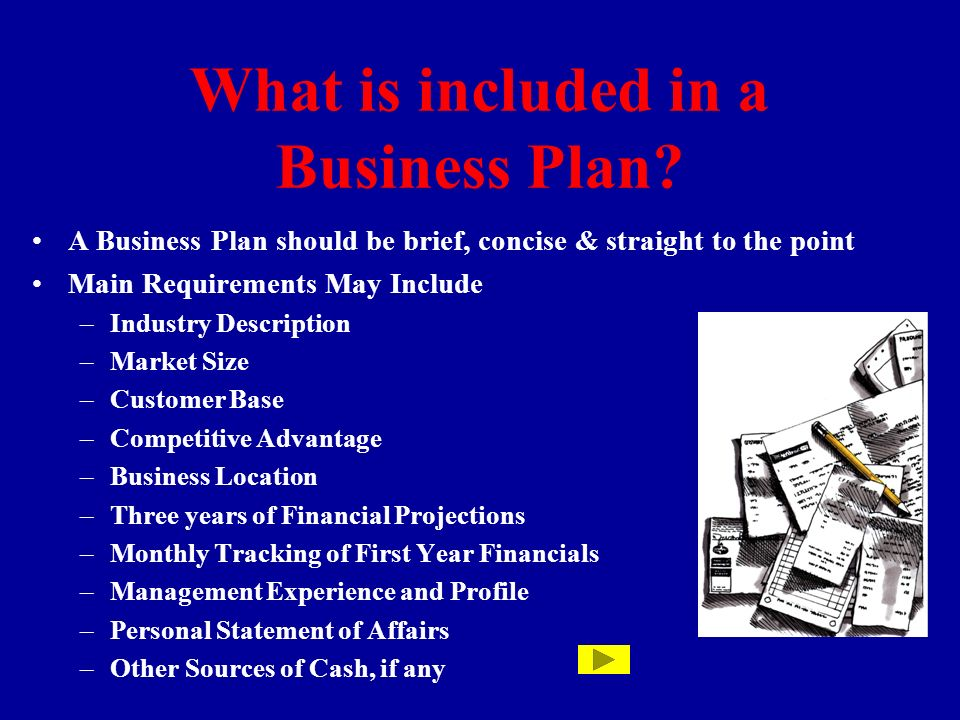 What is included in a Business Plan.