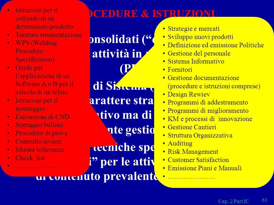 PROCEDURE & ISTRUZIONI Metodi consolidati (qualificati) per svolgere le attività in modo controllato (PDCA) Procedure di Sistema (organizzative, da qu