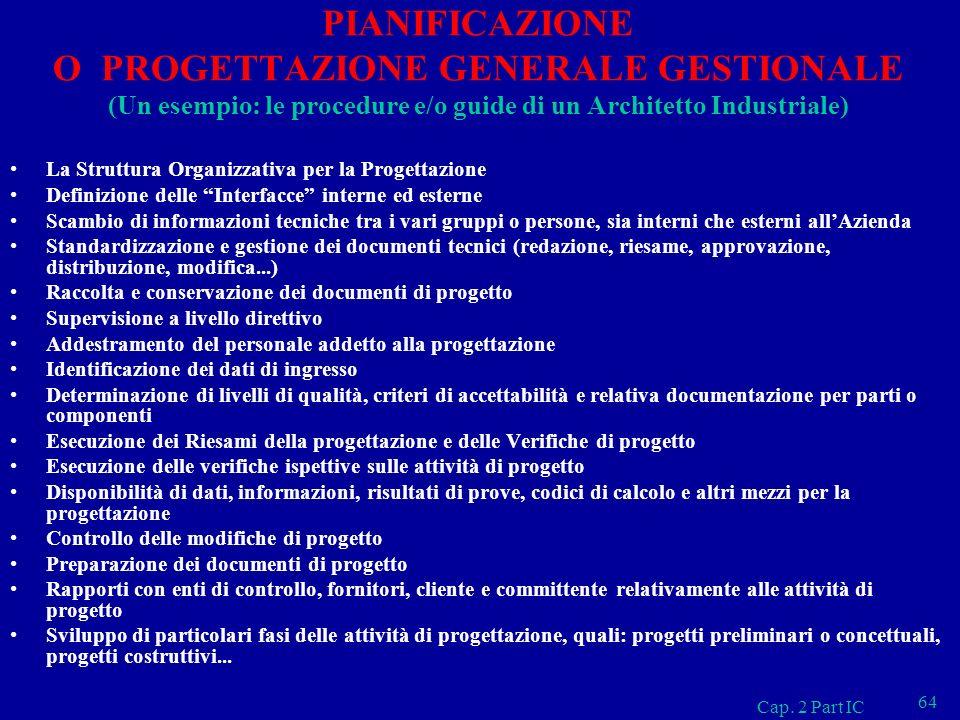 Cap. 2 Part IC 64 PIANIFICAZIONE O PROGETTAZIONE GENERALE GESTIONALE (Un esempio: le procedure e/o guide di un Architetto Industriale) La Struttura Or