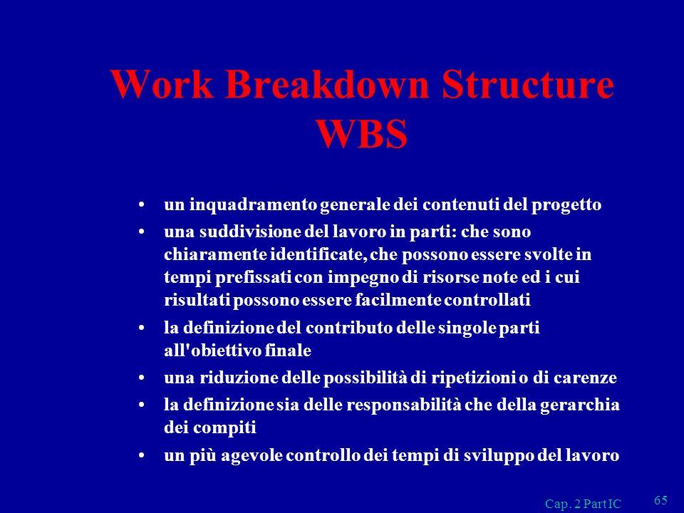 Work Breakdown Structure WBS un inquadramento generale dei contenuti del progetto una suddivisione del lavoro in parti: che sono chiaramente identific