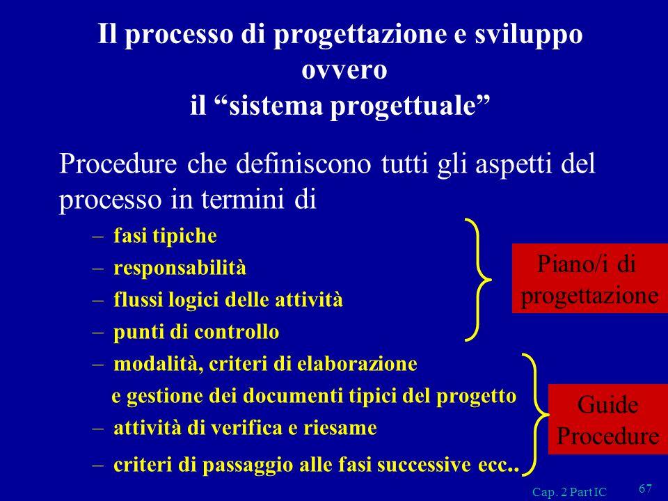 Il processo di progettazione e sviluppo ovvero il sistema progettuale Procedure che definiscono tutti gli aspetti del processo in termini di –fasi tip