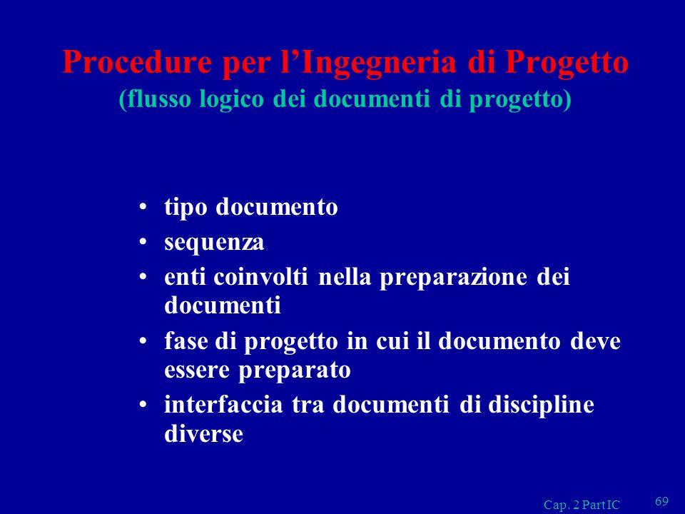 Cap. 2 Part IC 69 Procedure per lIngegneria di Progetto (flusso logico dei documenti di progetto) tipo documento sequenza enti coinvolti nella prepara