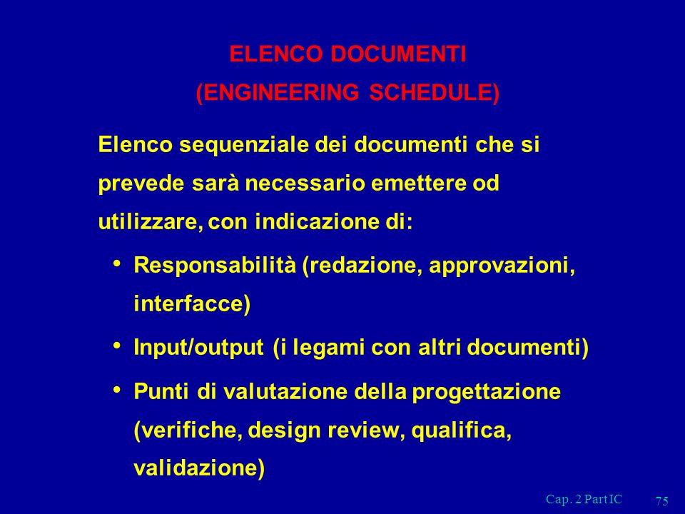 Cap. 2 Part IC 75 ELENCO DOCUMENTI (ENGINEERING SCHEDULE) Elenco sequenziale dei documenti che si prevede sarà necessario emettere od utilizzare, con