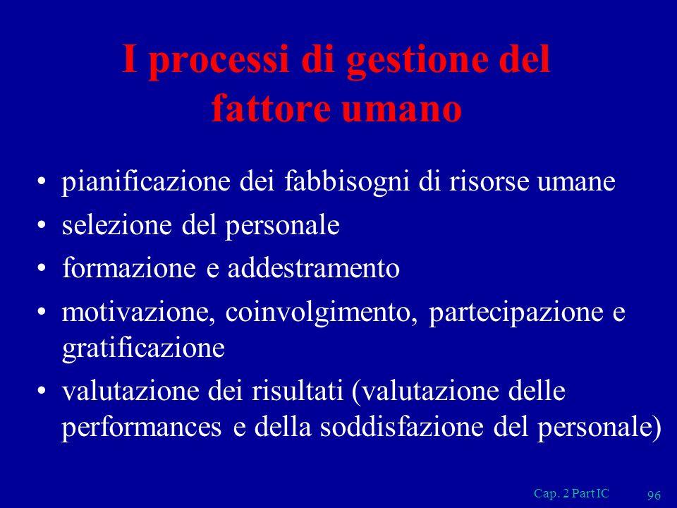 Cap. 2 Part IC 96 I processi di gestione del fattore umano pianificazione dei fabbisogni di risorse umane selezione del personale formazione e addestr