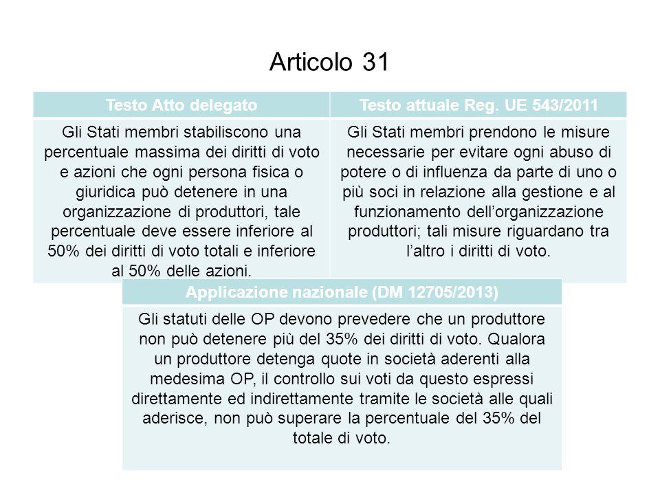 Articolo 31 Testo Atto delegatoTesto attuale Reg.